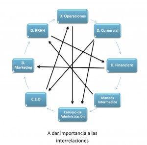 grafico-1-2