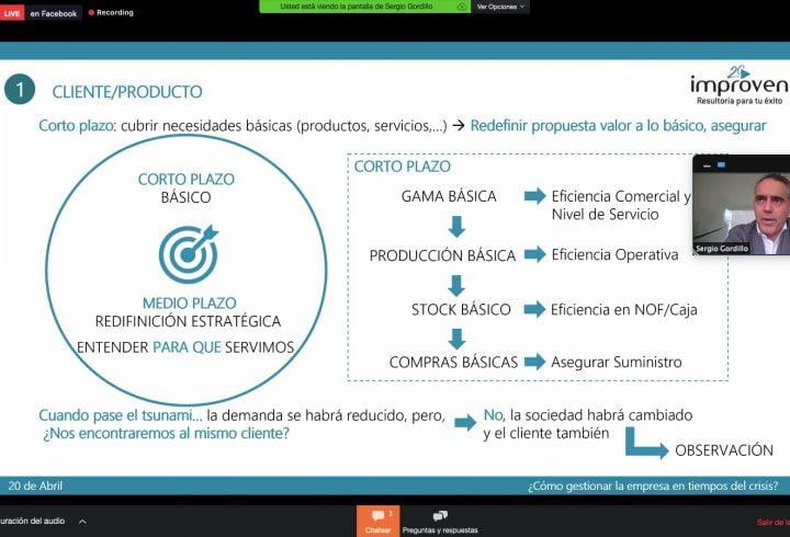 WEBINAR CIRCULO GALICIA GESTION EMPRESA COVID19 Sergio Gordillo